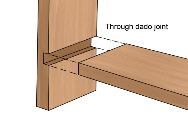 Dado Joint Jb Shelving Make Your Own Beautiful  HD Wallpapers, Images Over 1000+ [ralydesign.ml]